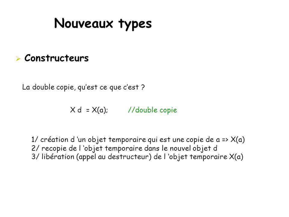 Nouveaux types  Constructeurs La double copie, qu'est ce que c'est ? X d = X(a);//double copie 1/ création d 'un objet temporaire qui est une copie d