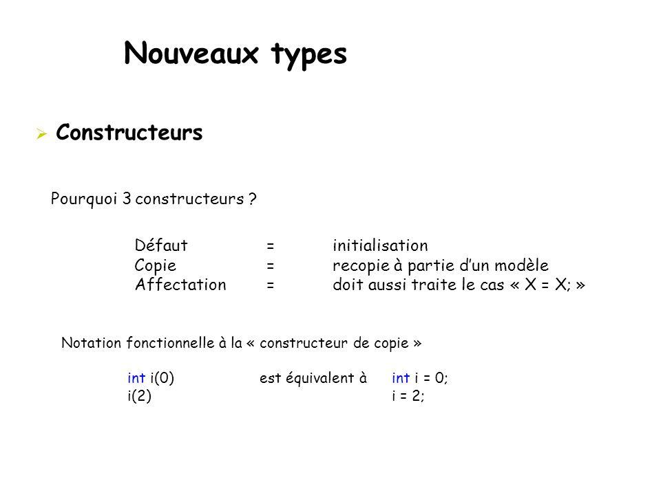 Nouveaux types  Constructeurs Pourquoi 3 constructeurs ? Défaut=initialisation Copie= recopie à partie d'un modèle Affectation= doit aussi traite le
