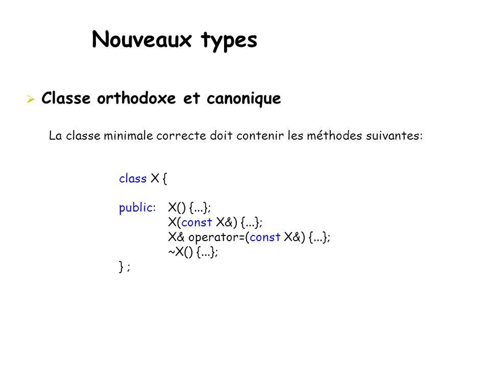 Nouveaux types  Classe orthodoxe et canonique La classe minimale correcte doit contenir les méthodes suivantes: class X { public: X() {...}; X(const