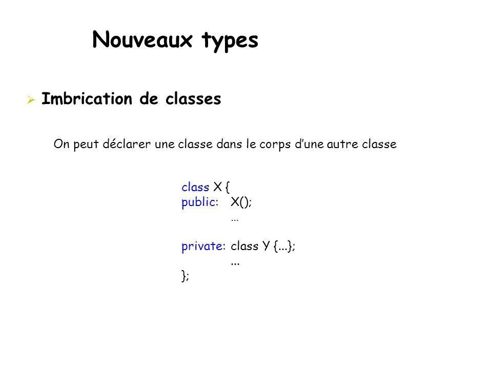 Nouveaux types  Imbrication de classes class X { public: X(); … private: class Y {...};... }; On peut déclarer une classe dans le corps d'une autre c