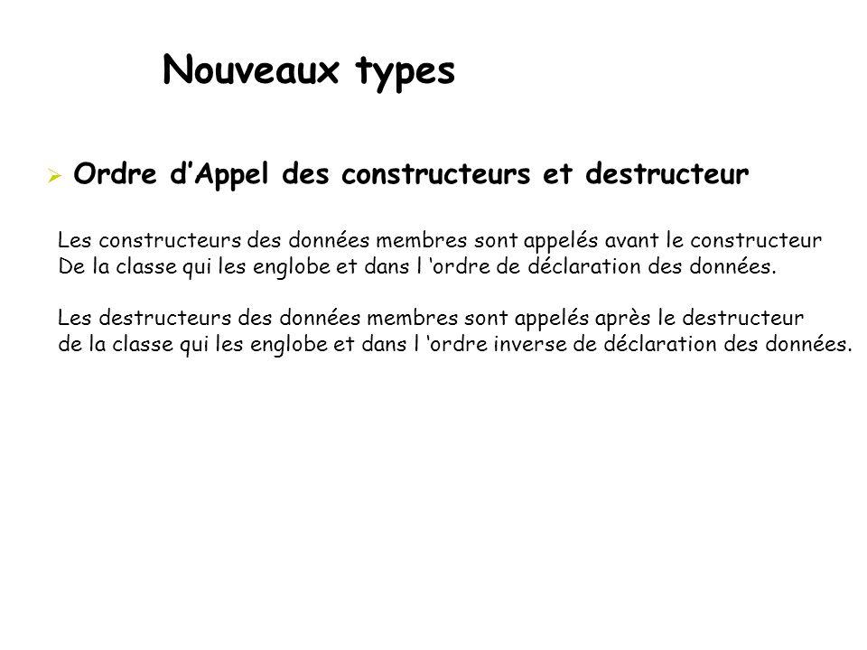 Nouveaux types  Ordre d'Appel des constructeurs et destructeur Les constructeurs des données membres sont appelés avant le constructeur De la classe