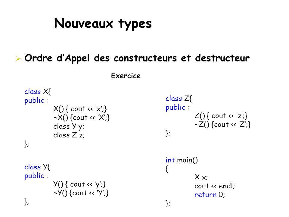 Nouveaux types  Ordre d'Appel des constructeurs et destructeur Exercice class X{ public : X() { cout << 'x';} ~X() {cout << 'X';} class Y y; class Z