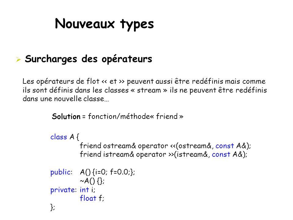 Nouveaux types  Surcharges des opérateurs Les opérateurs de flot > peuvent aussi être redéfinis mais comme ils sont définis dans les classes « stream