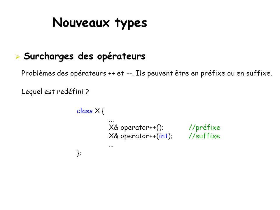 Nouveaux types  Surcharges des opérateurs Problèmes des opérateurs ++ et --. Ils peuvent être en préfixe ou en suffixe. Lequel est redéfini ? class X