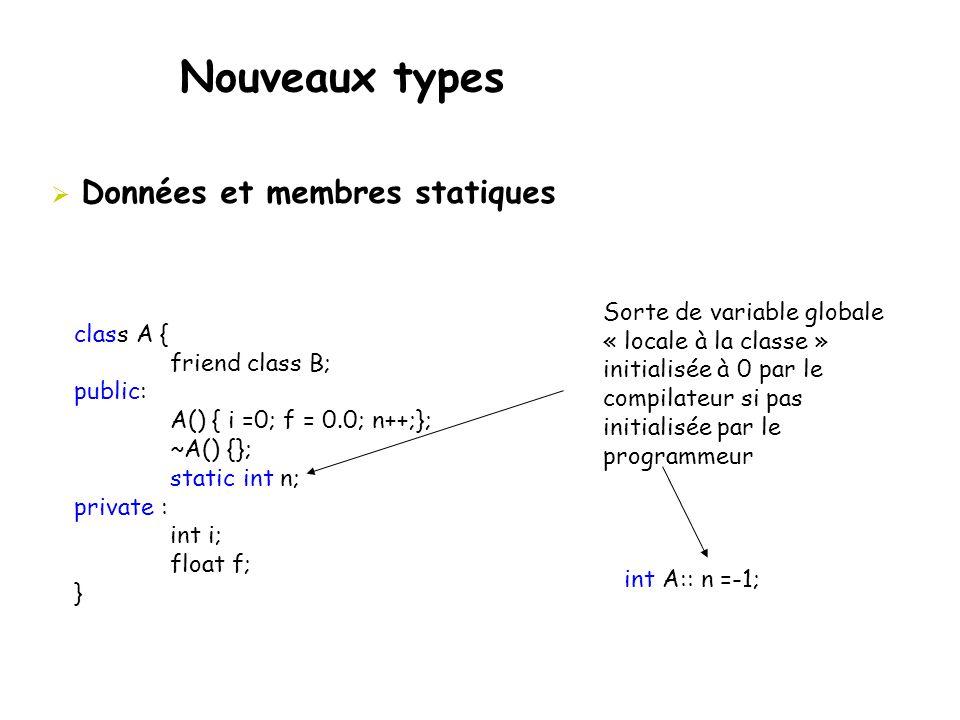 Nouveaux types  Données et membres statiques class A { friend class B; public: A() { i =0; f = 0.0; n++;}; ~A() {}; static int n; private : int i; fl