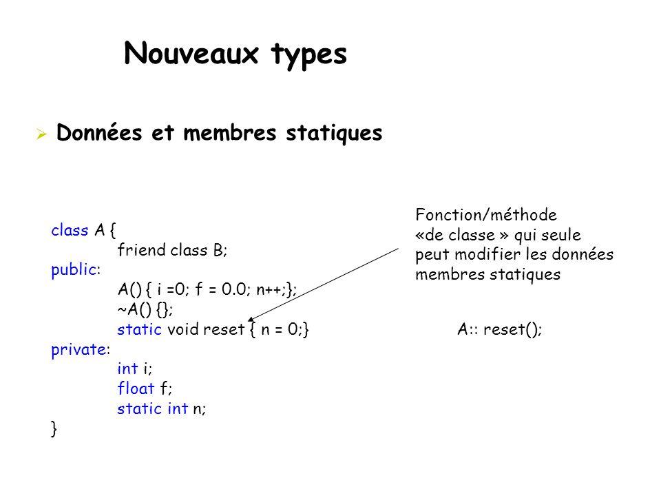 Nouveaux types  Données et membres statiques class A { friend class B; public: A() { i =0; f = 0.0; n++;}; ~A() {}; static void reset { n = 0;} priva