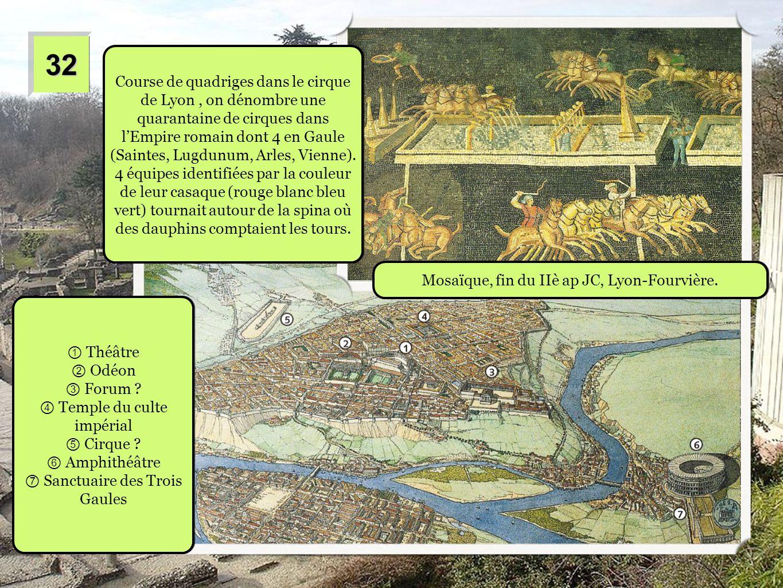 3333 CONCLUSION Dans l'Empire romain, la citoyenneté est un statut héréditaire qui se manifeste par une série de droits et de devoirs.