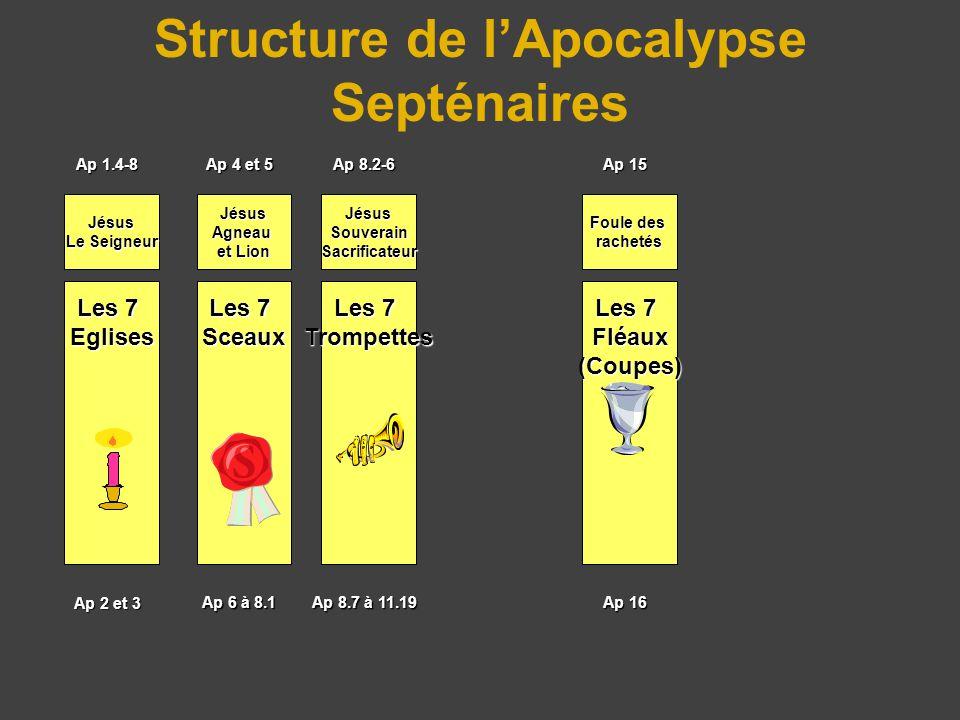 Structure de l'Apocalypse Septénaires Les 7 Trompettes Fléaux (Coupes) Les 7 Sceaux Eglises Jésus Souverain Sacrificateur Foule des rachetés Jésus Agneau et Lion Jésus Le Seigneur Ap 2 et 3 Ap 6 à 8.1 Ap 8.7 à 11.19 Ap 16 Ap 1.4-8 Ap 4 et 5 Ap 8.2-6 Ap 15