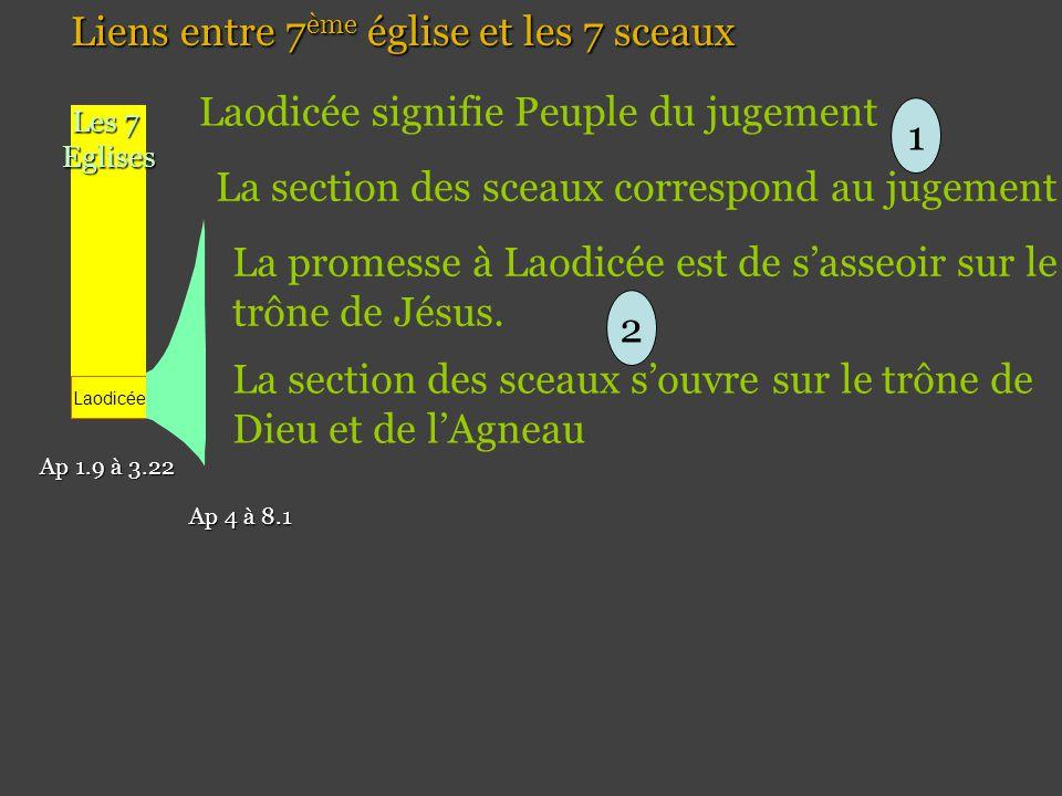 Liens entre 7 ème église et les 7 sceaux Laodicée signifie Peuple du jugement La section des sceaux correspond au jugement La promesse à Laodicée est de s'asseoir sur le trône de Jésus.