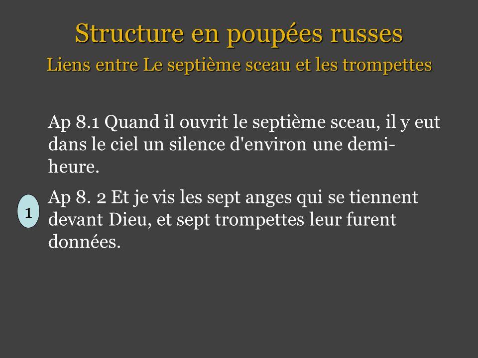 Structure en poupées russes Liens entre Le septième sceau et les trompettes Ap 8.1 Quand il ouvrit le septième sceau, il y eut dans le ciel un silence d environ une demi- heure.