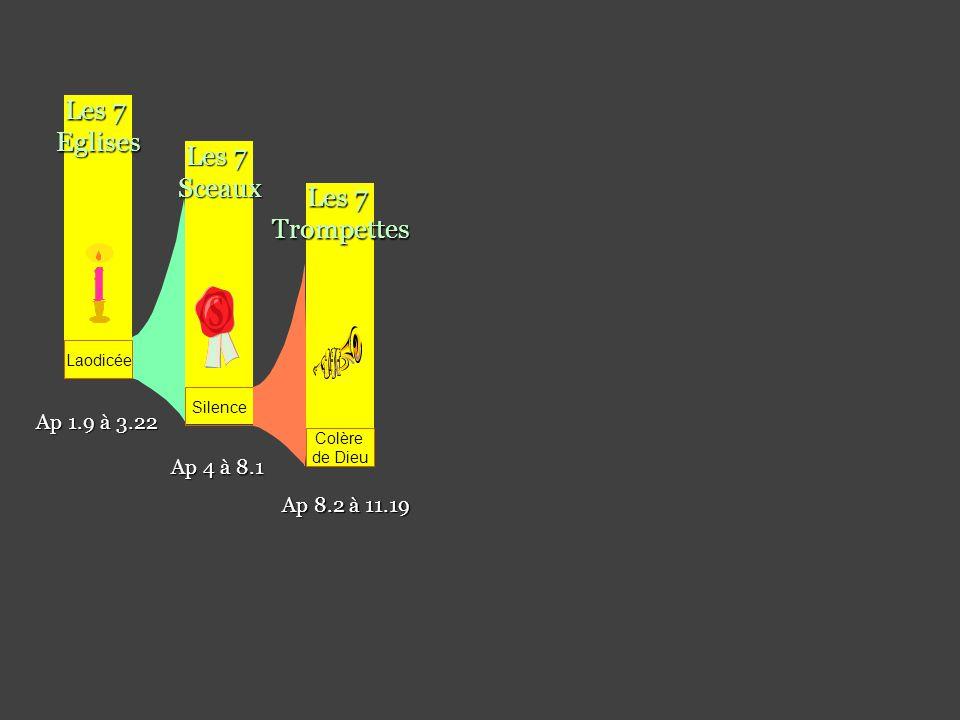 Les 7 Trompettes Sceaux Eglises Laodicée Silence Colère de Dieu Ap 1.9 à 3.22 Ap 4 à 8.1 Ap 8.2 à 11.19