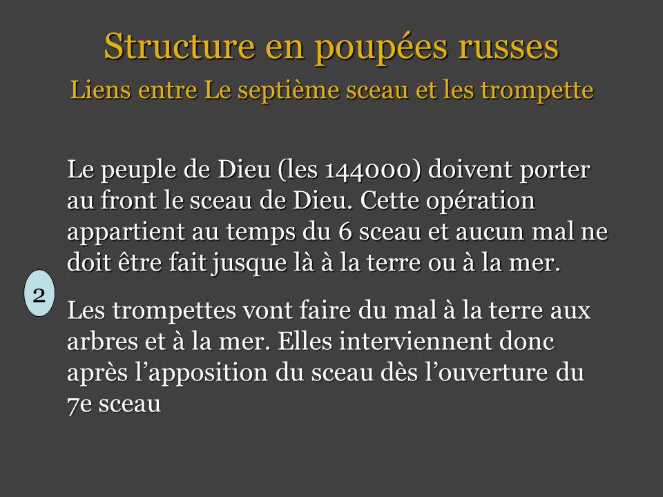 Structure en poupées russes Liens entre Le septième sceau et les trompette Le peuple de Dieu (les 144000) doivent porter au front le sceau de Dieu.