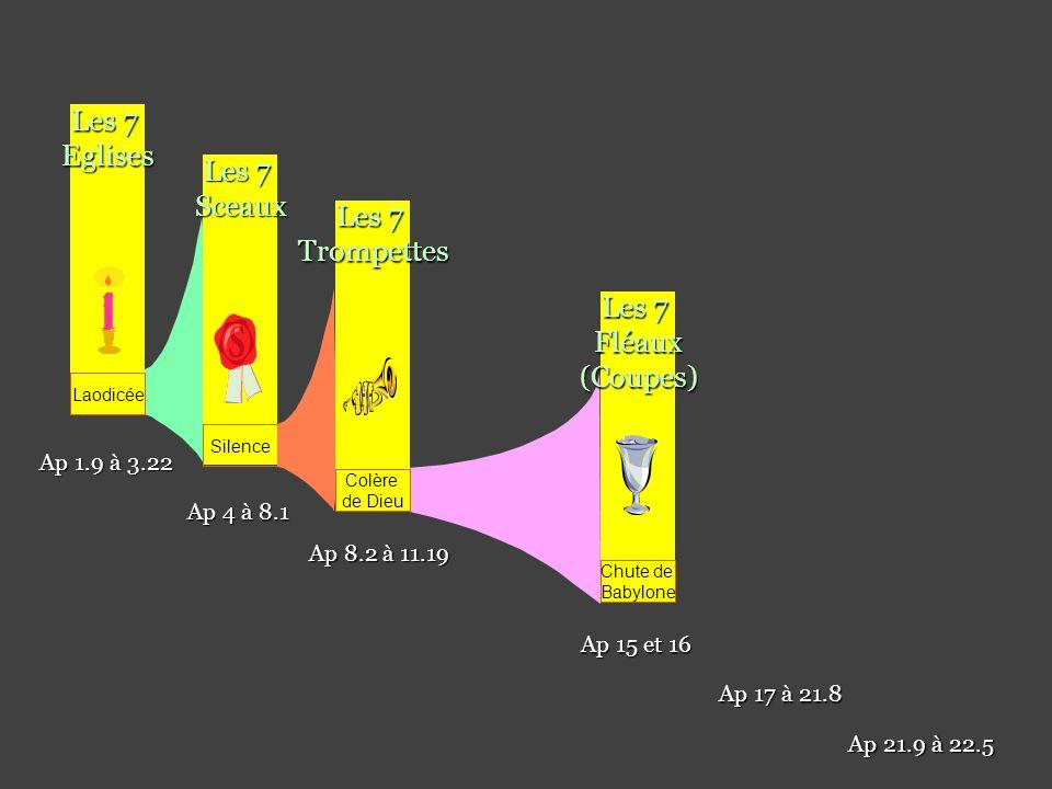 Les 7 Trompettes Fléaux (Coupes) Les 7 Sceaux Eglises Laodicée Silence Colère de Dieu Chute de Babylone Ap 1.9 à 3.22 Ap 4 à 8.1 Ap 8.2 à 11.19 Ap 15 et 16 Ap 17 à 21.8 Ap 21.9 à 22.5