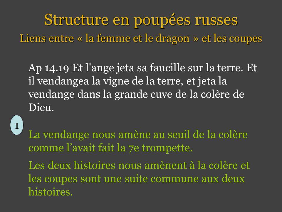 Structure en poupées russes Liens entre « la femme et le dragon » et les coupes Ap 14.19 Et l ange jeta sa faucille sur la terre.