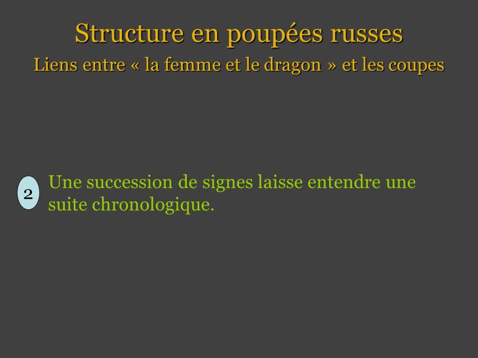 Structure en poupées russes Liens entre « la femme et le dragon » et les coupes 2 Une succession de signes laisse entendre une suite chronologique.