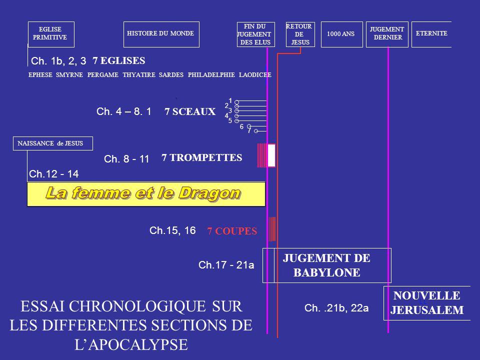 NAISSANCE de JESUS EGLISE PRIMITIVE ESSAI CHRONOLOGIQUE SUR LES DIFFERENTES SECTIONS DE L'APOCALYPSE 7 EGLISES 7 SCEAUX HISTOIRE DU MONDE 5 6 7 2 Ch.