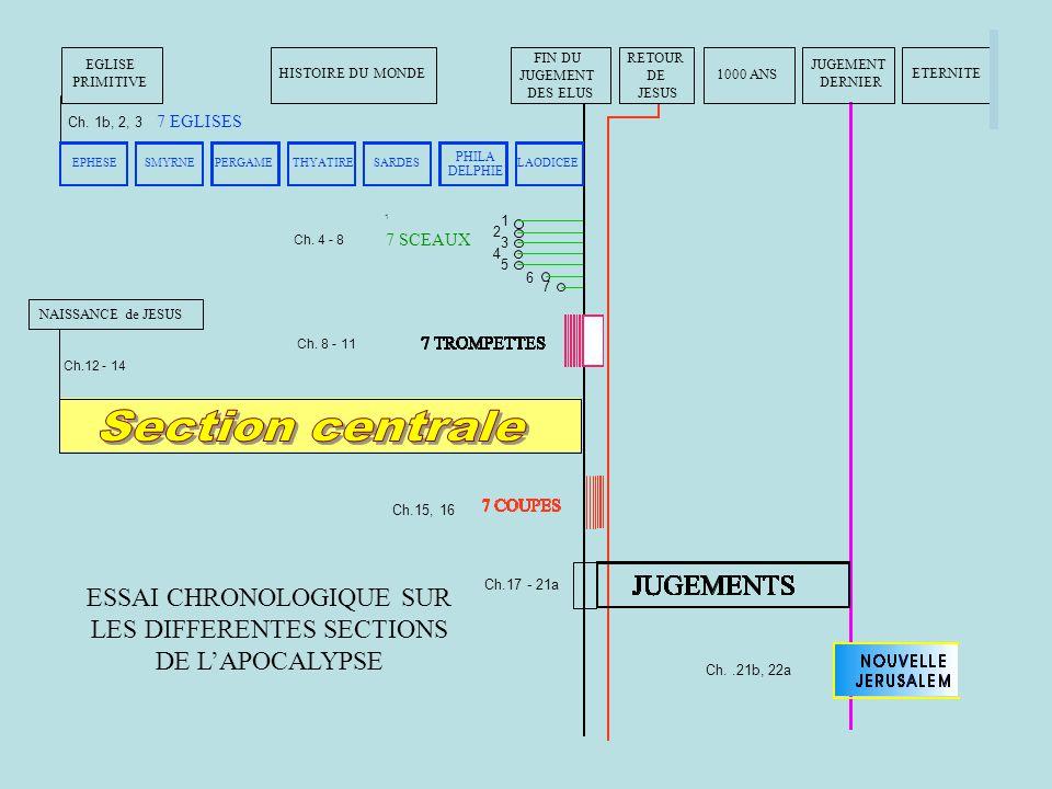 NAISSANCE de JESUS EGLISE PRIMITIVE ESSAI CHRONOLOGIQUE SUR LES DIFFERENTES SECTIONS DE L'APOCALYPSE EPHESE 7 EGLISES PHILA DELPHIE LAODICEEPERGAMESMYRNETHYATIRESARDES 7 SCEAUX HISTOIRE DU MONDE 5 6 7 2 Ch.