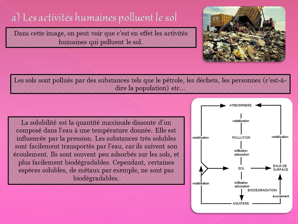 Dans cette image, on peut voir que c'est en effet les activités humaines qui polluent le sol. La solubilité est la quantité maximale dissoute d'un com