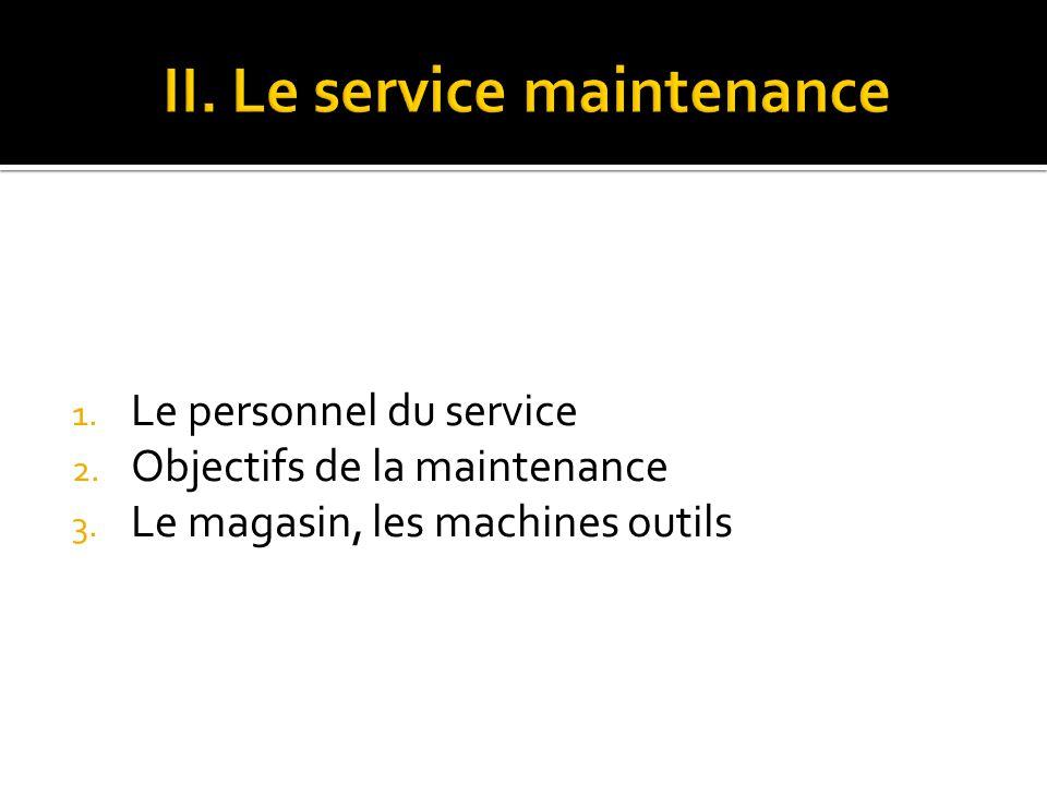 1. Le personnel du service 2. Objectifs de la maintenance 3. Le magasin, les machines outils