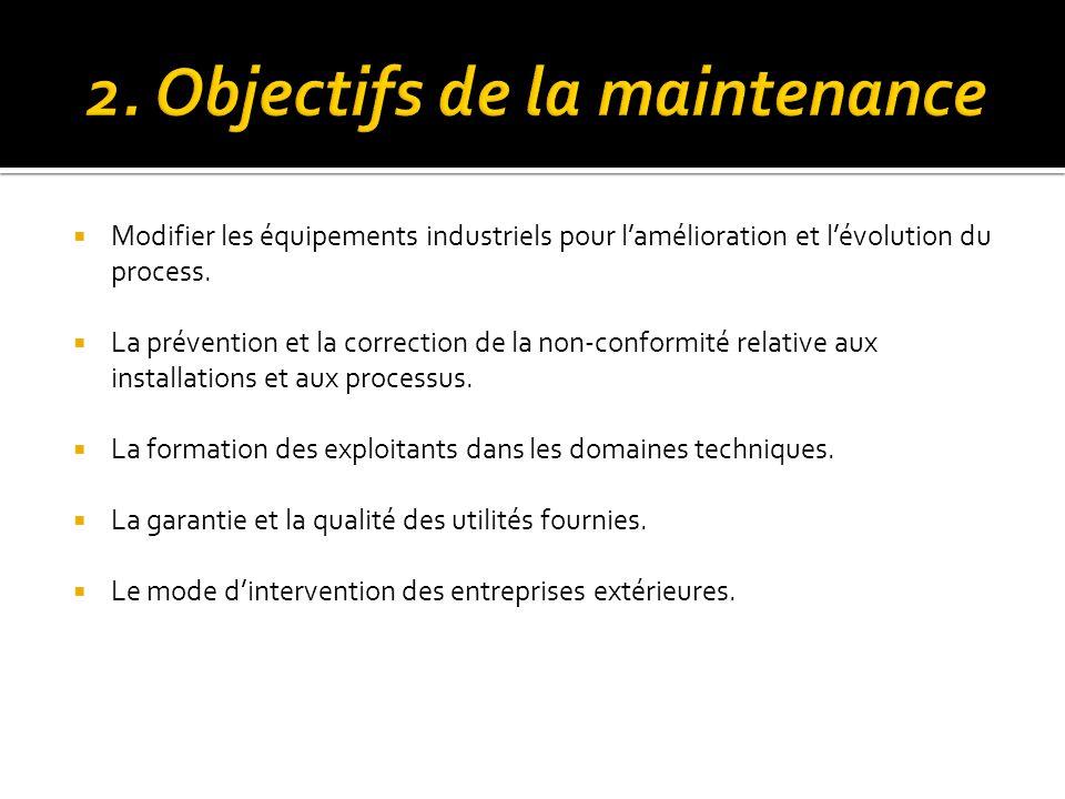  Modifier les équipements industriels pour l'amélioration et l'évolution du process.  La prévention et la correction de la non-conformité relative a