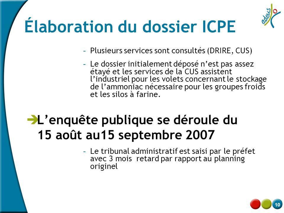 10 Élaboration du dossier ICPE - Plusieurs services sont consultés (DRIRE, CUS) - Le dossier initialement déposé n'est pas assez étayé et les services
