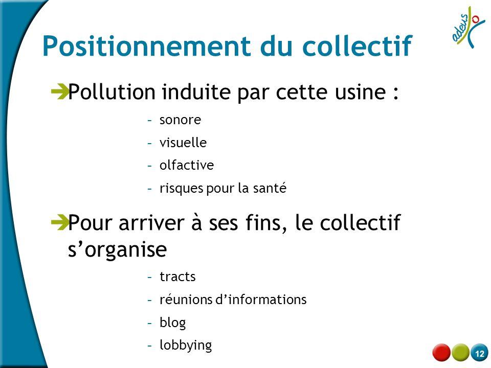12 Positionnement du collectif  Pollution induite par cette usine : - sonore - visuelle - olfactive - risques pour la santé  Pour arriver à ses fins