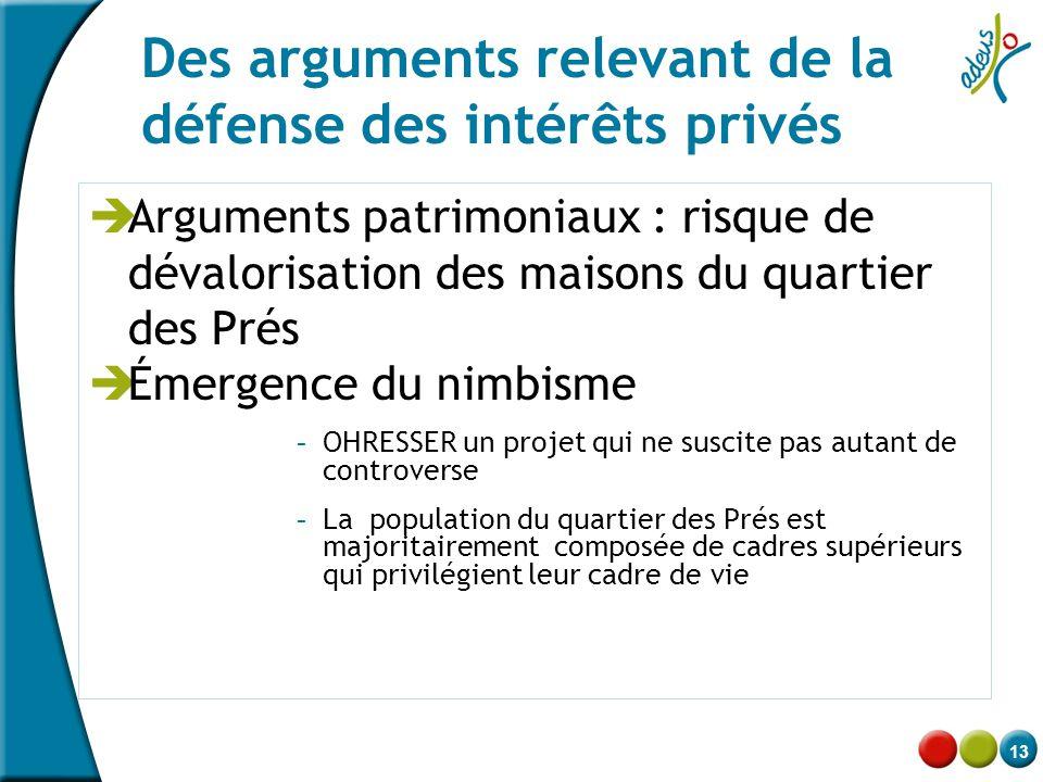 13 Des arguments relevant de la défense des intérêts privés  Arguments patrimoniaux : risque de dévalorisation des maisons du quartier des Prés  Éme