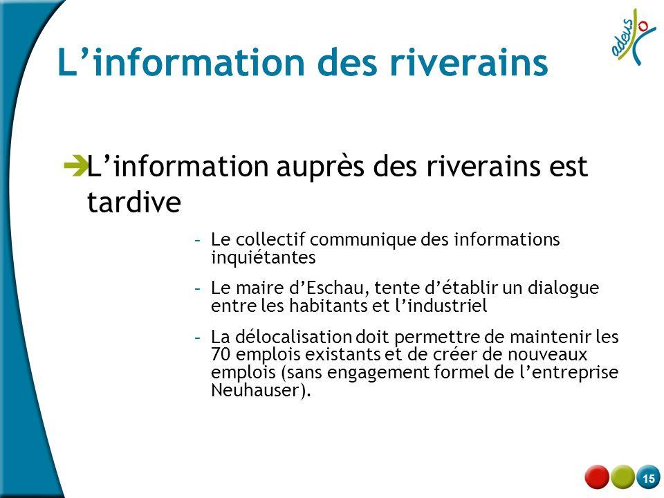 15 L'information des riverains  L'information auprès des riverains est tardive - Le collectif communique des informations inquiétantes - Le maire d'E
