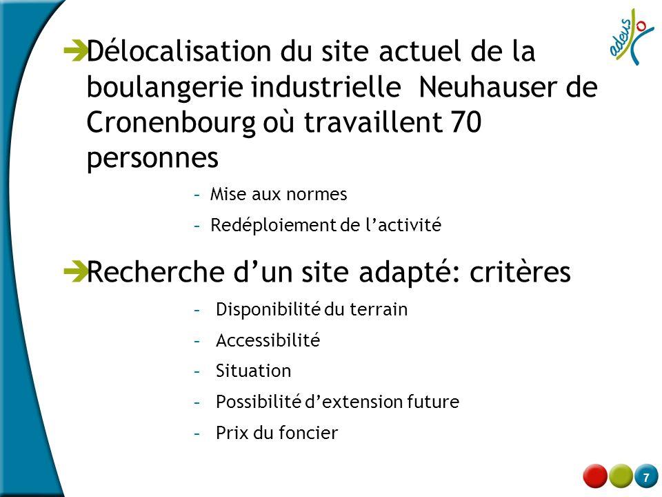 7  Délocalisation du site actuel de la boulangerie industrielle Neuhauser de Cronenbourg où travaillent 70 personnes - Mise aux normes - Redéploiemen