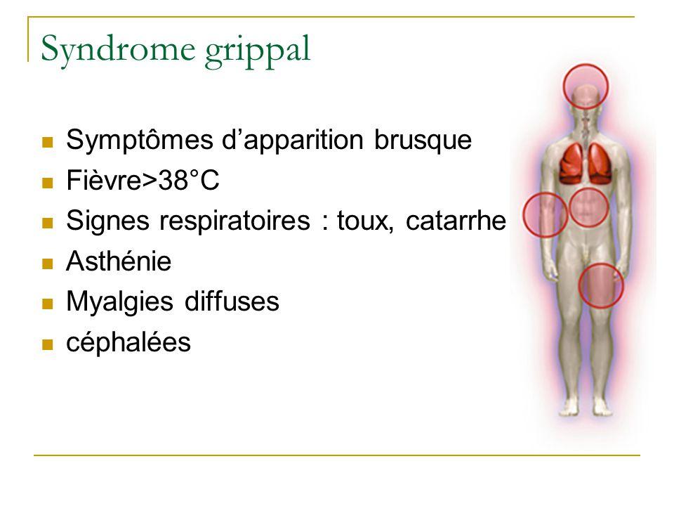 Syndrome grippal  Symptômes d'apparition brusque  Fièvre>38°C  Signes respiratoires : toux, catarrhe  Asthénie  Myalgies diffuses  céphalées