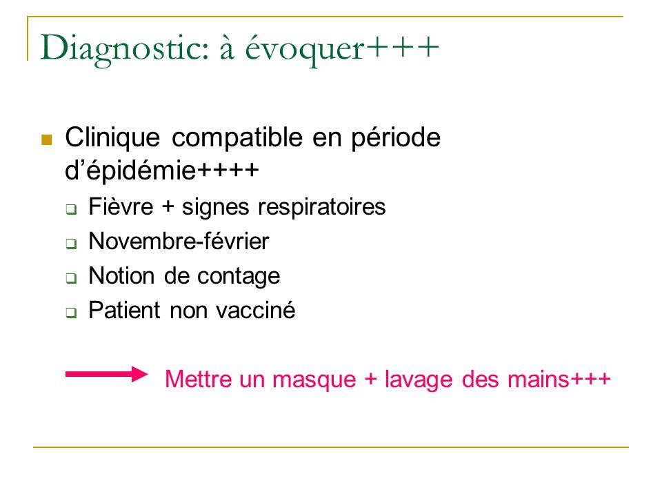 Diagnostic: à évoquer+++  Clinique compatible en période d'épidémie++++  Fièvre + signes respiratoires  Novembre-février  Notion de contage  Patient non vacciné Mettre un masque + lavage des mains+++