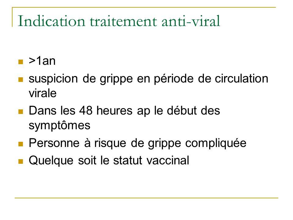 Indication traitement anti-viral  >1an  suspicion de grippe en période de circulation virale  Dans les 48 heures ap le début des symptômes  Personne à risque de grippe compliquée  Quelque soit le statut vaccinal