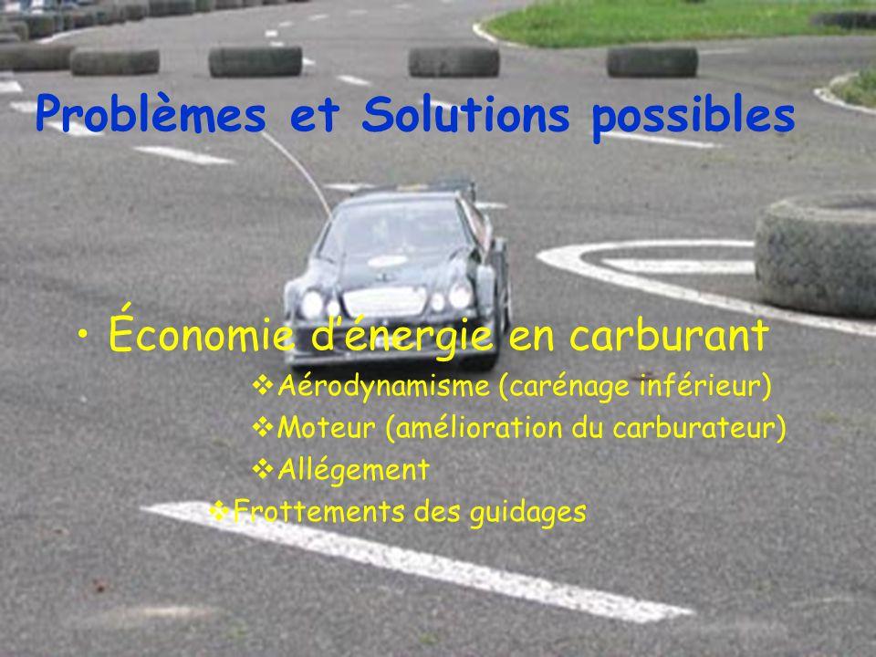 •Économie d'énergie en carburant  Aérodynamisme (carénage inférieur)  Moteur (amélioration du carburateur)  Allégement  Frottements des guidages