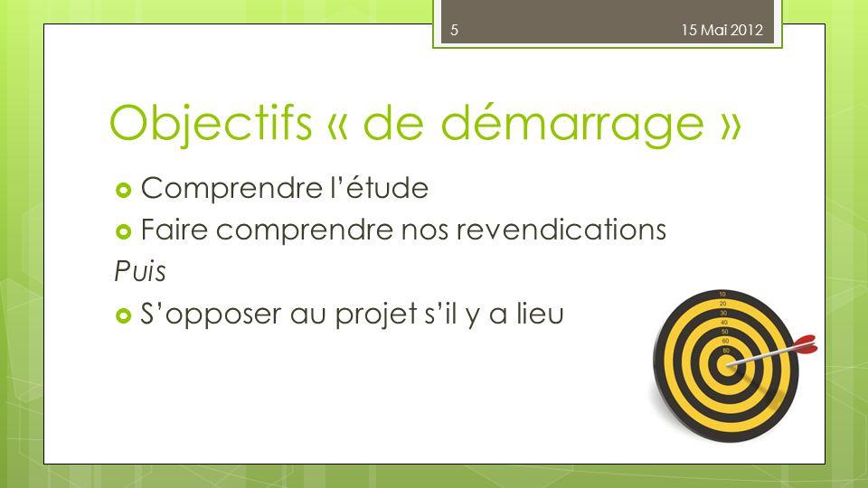 Objectifs « de démarrage »  Comprendre l'étude  Faire comprendre nos revendications Puis  S'opposer au projet s'il y a lieu 15 Mai 20125