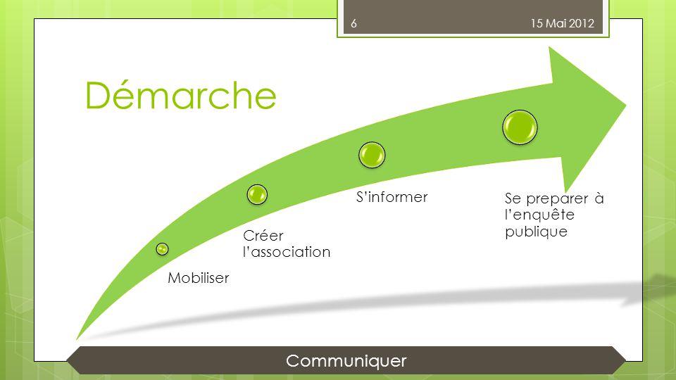 Démarche Mobiliser Créer l'association S'informer Se preparer à l'enquête publique 15 Mai 20126 Communiquer