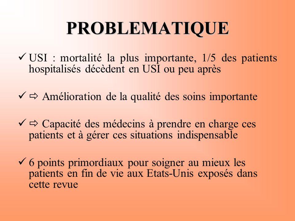 PROBLEMATIQUE  USI : mortalité la plus importante, 1/5 des patients hospitalisés décèdent en USI ou peu après  Amélioration de la qualité des soins