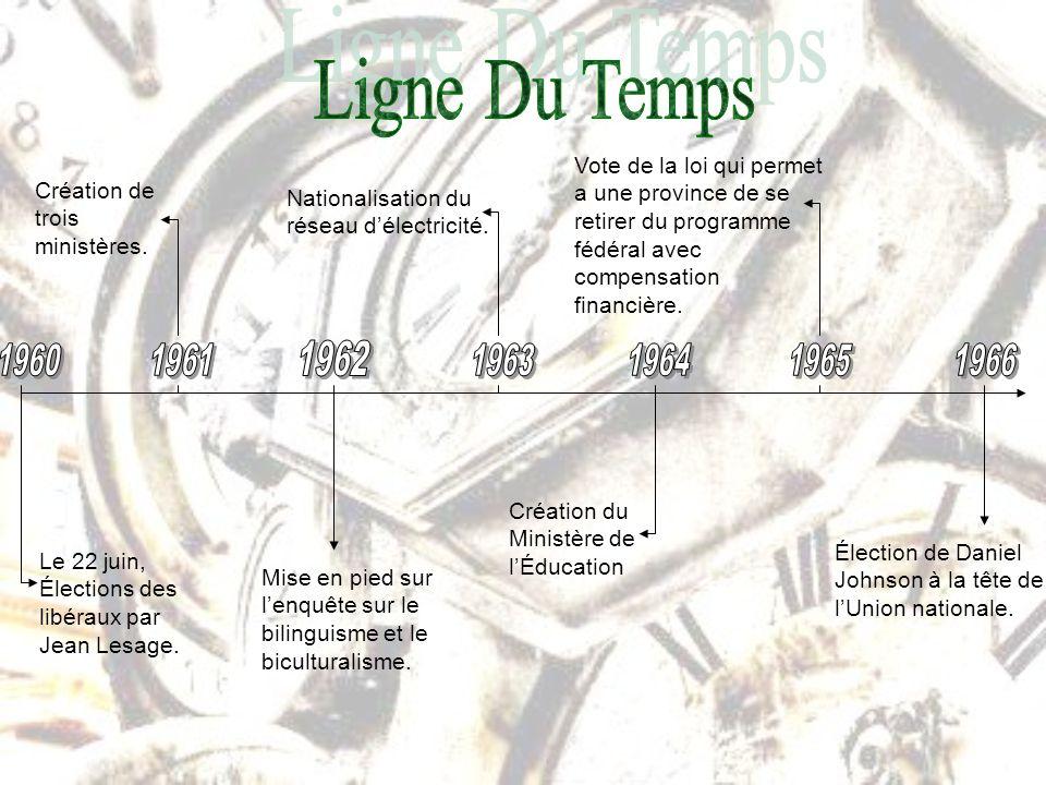 Le 22 juin, Élections des libéraux par Jean Lesage.
