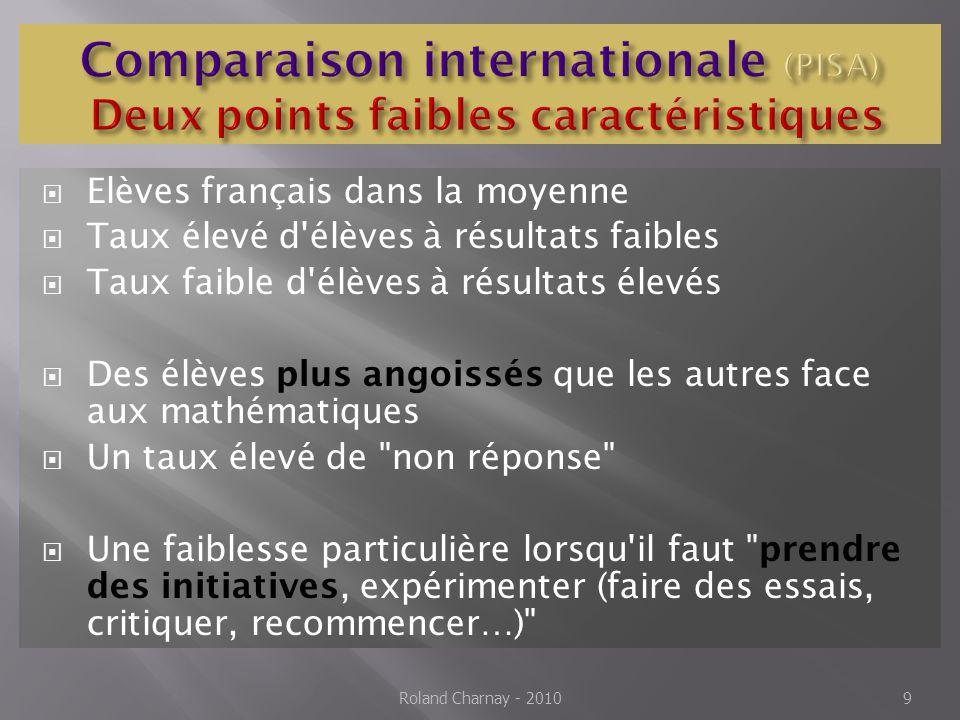  Elèves français dans la moyenne  Taux élevé d'élèves à résultats faibles  Taux faible d'élèves à résultats élevés  Des élèves plus angoissés que