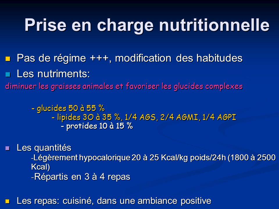  Pas de régime +++, modification des habitudes  Les nutriments: diminuer les graisses animales et favoriser les glucides complexes - glucides 50 à 5