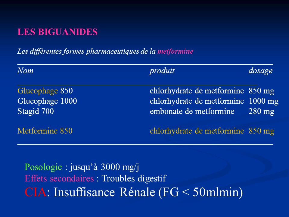 LES BIGUANIDES Les différentes formes pharmaceutiques de la metformine _________________________________________________________ Nomproduitdosage ____