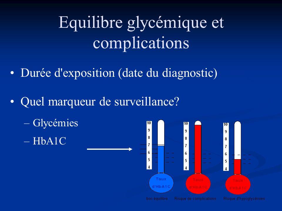 Equilibre glycémique et complications •Durée d'exposition (date du diagnostic) •Quel marqueur de surveillance? –Glycémies –HbA1C