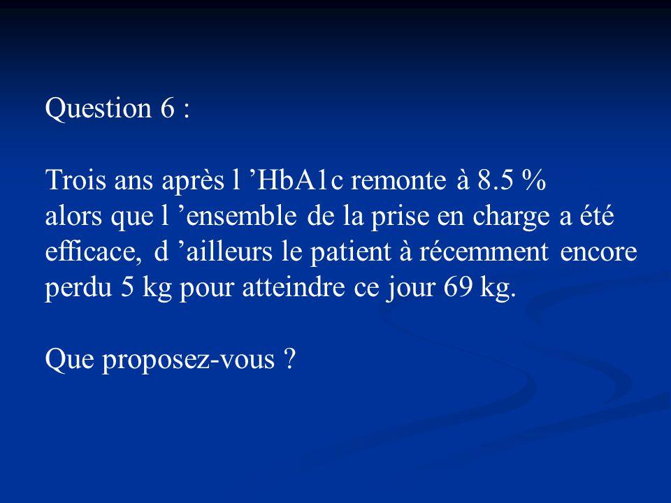 Question 6 : Trois ans après l 'HbA1c remonte à 8.5 % alors que l 'ensemble de la prise en charge a été efficace, d 'ailleurs le patient à récemment e