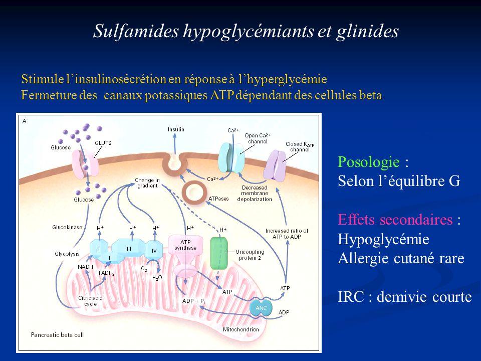 Posologie : Selon l'équilibre G Effets secondaires : Hypoglycémie Allergie cutané rare IRC : demivie courte Sulfamides hypoglycémiants et glinides Sti