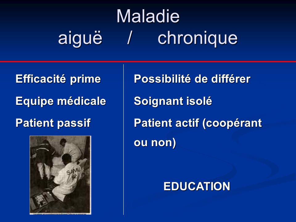 Maladie aiguë / chronique Efficacité primePossibilité de différer Equipe médicaleSoignant isolé Patient passifPatient actif (coopérant ou non) EDUCATI