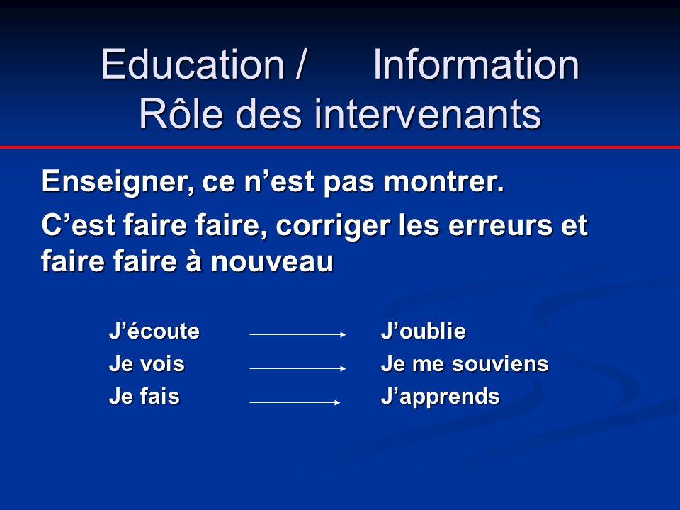 Education / Information Rôle des intervenants Enseigner, ce n'est pas montrer. C'est faire faire, corriger les erreurs et faire faire à nouveau J'écou