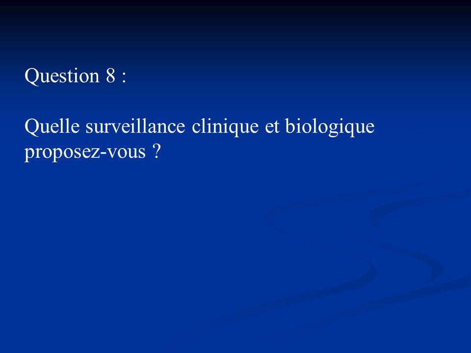 Question 8 : Quelle surveillance clinique et biologique proposez-vous ?