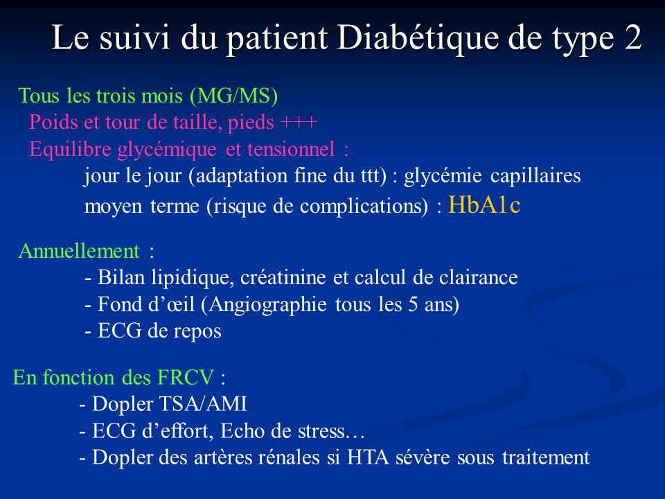 Le suivi du patient Diabétique de type 2 Tous les trois mois (MG/MS) Poids et tour de taille, pieds +++ Equilibre glycémique et tensionnel : jour le j