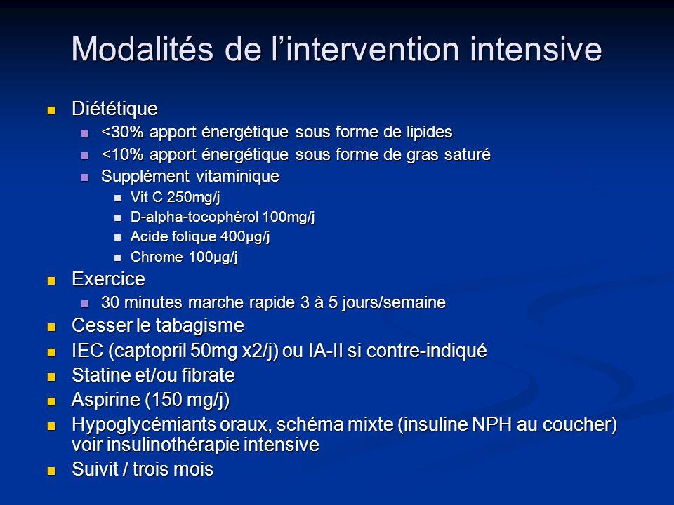 Modalités de l'intervention intensive  Diététique  <30% apport énergétique sous forme de lipides  <10% apport énergétique sous forme de gras saturé