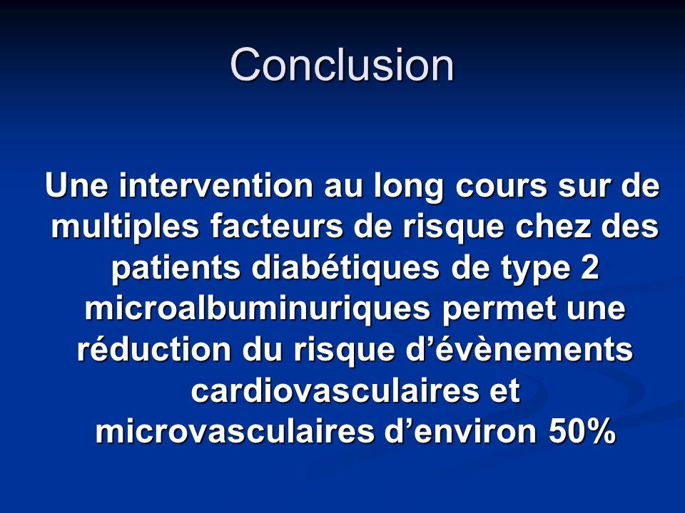 Conclusion Une intervention au long cours sur de multiples facteurs de risque chez des patients diabétiques de type 2 microalbuminuriques permet une r