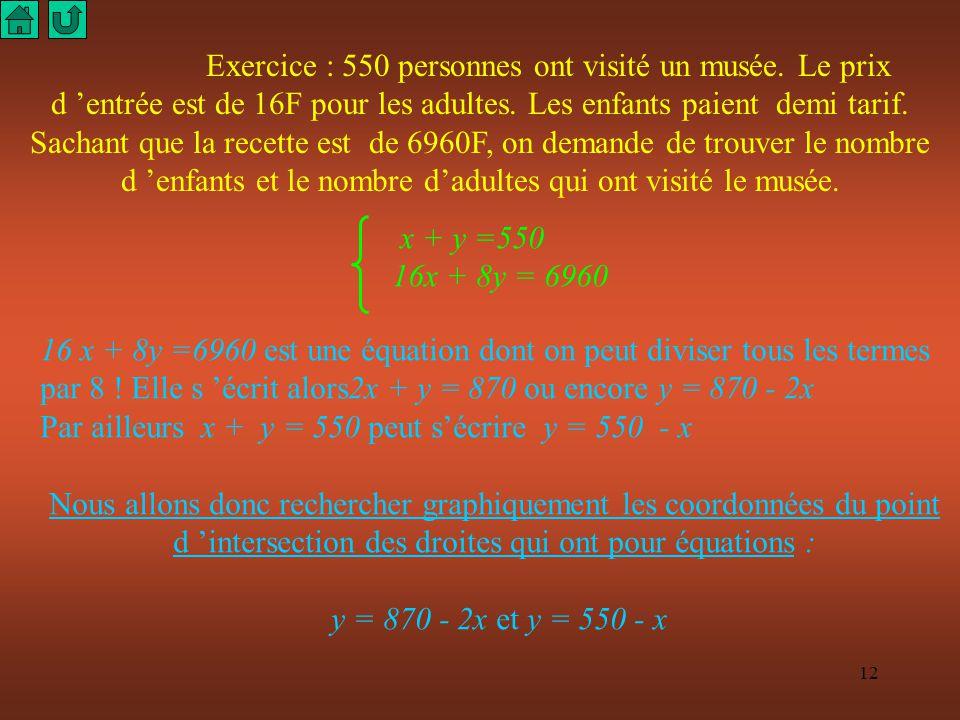 11 Pour éliminer x je calcule 2( x + y - 550) - (2 x + y -870) = 0 x + y =550 2x + y = 870 Exercice : 550 personnes ont visité un musée.